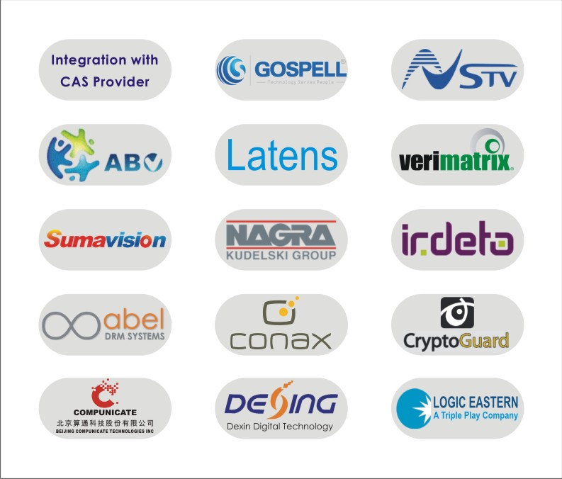 digital cable network solution